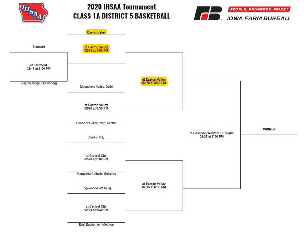 EV Boys Tourney Bracket